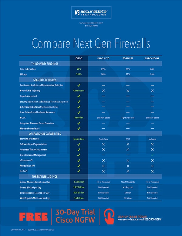 next generation firewall comparison