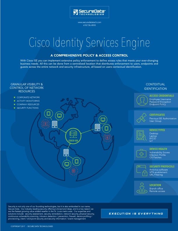 POLICY & ACCESS CONTROL WITH CISCO ISE